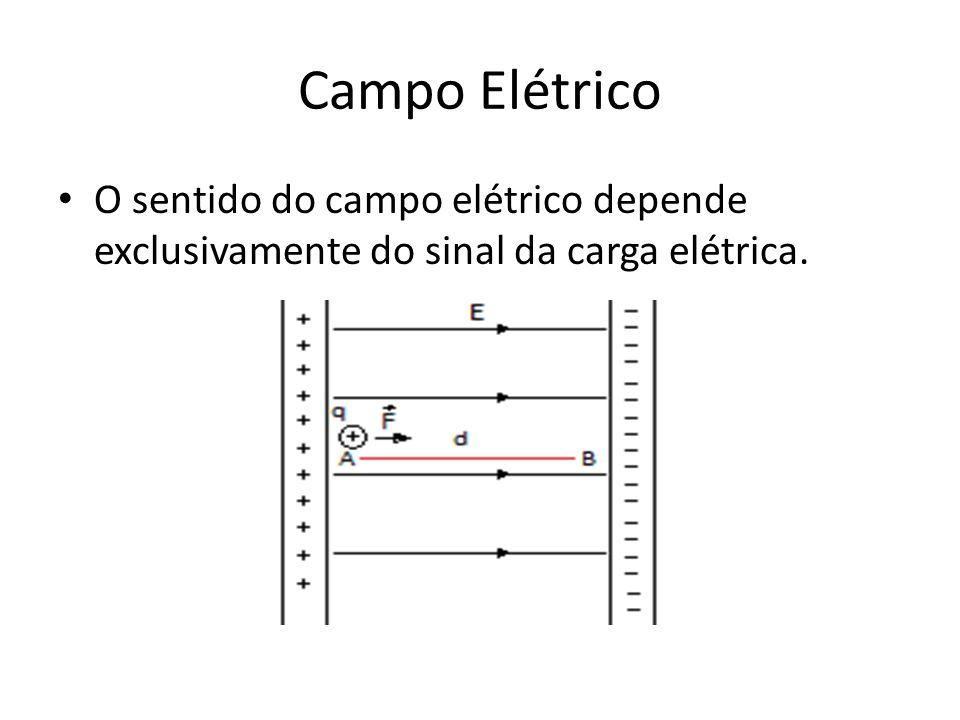 Campo Elétrico O sentido do campo elétrico depende exclusivamente do sinal da carga elétrica.