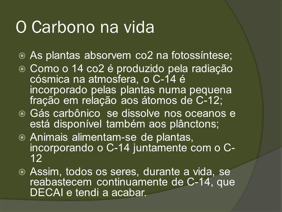 O Carbono na vida As plantas absorvem co2 na fotossíntese; Como o 14 co2 é produzido pela radiação cósmica na atmosfera, o C-14 é incorporado pelas pl