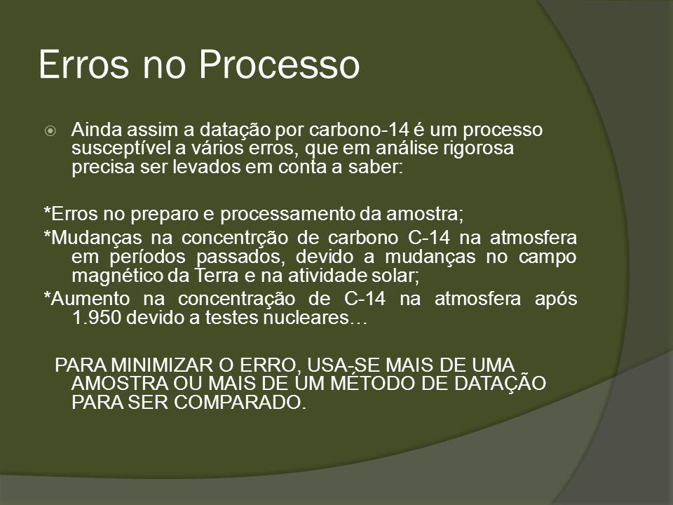 Erros no Processo Ainda assim a datação por carbono-14 é um processo susceptível a vários erros, que em análise rigorosa precisa ser levados em conta