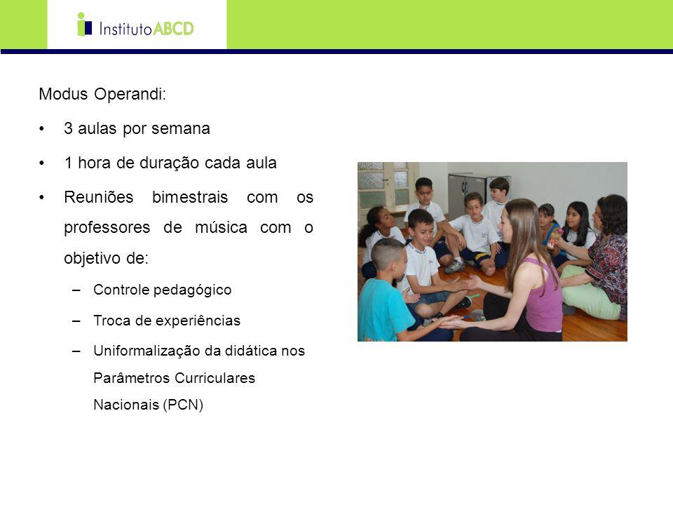 Modus Operandi: 3 aulas por semana 1 hora de duração cada aula Reuniões bimestrais com os professores de música com o objetivo de: –Controle pedagógic