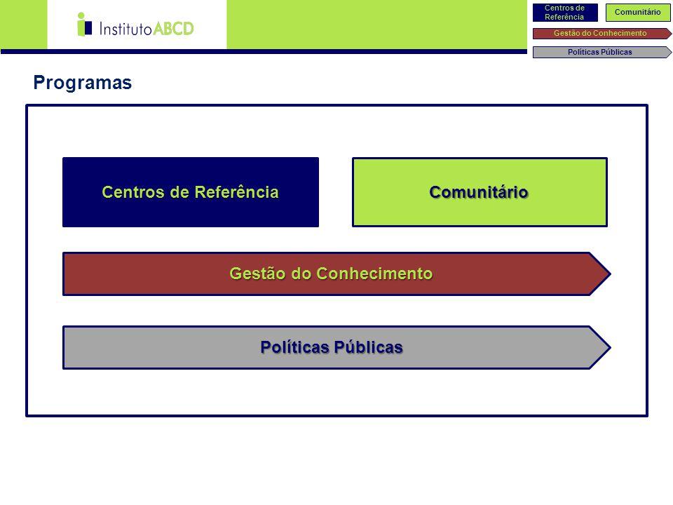 Centros de Referência Comunitário Políticas Públicas Gestão do Conhecimento Programas Centros de Referência Comunitário Políticas Públicas Gestão do C