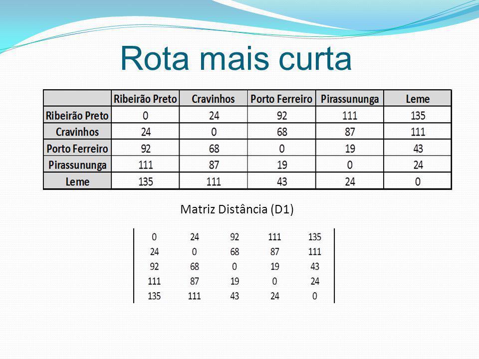 Rota mais curta Matriz Custo – (C1)