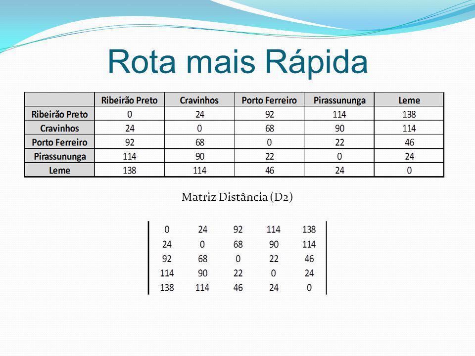 Rota mais Rápida Matriz Distância (D2)