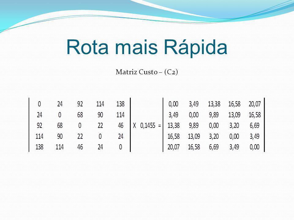 Rota mais Rápida Matriz Custo – (C2)