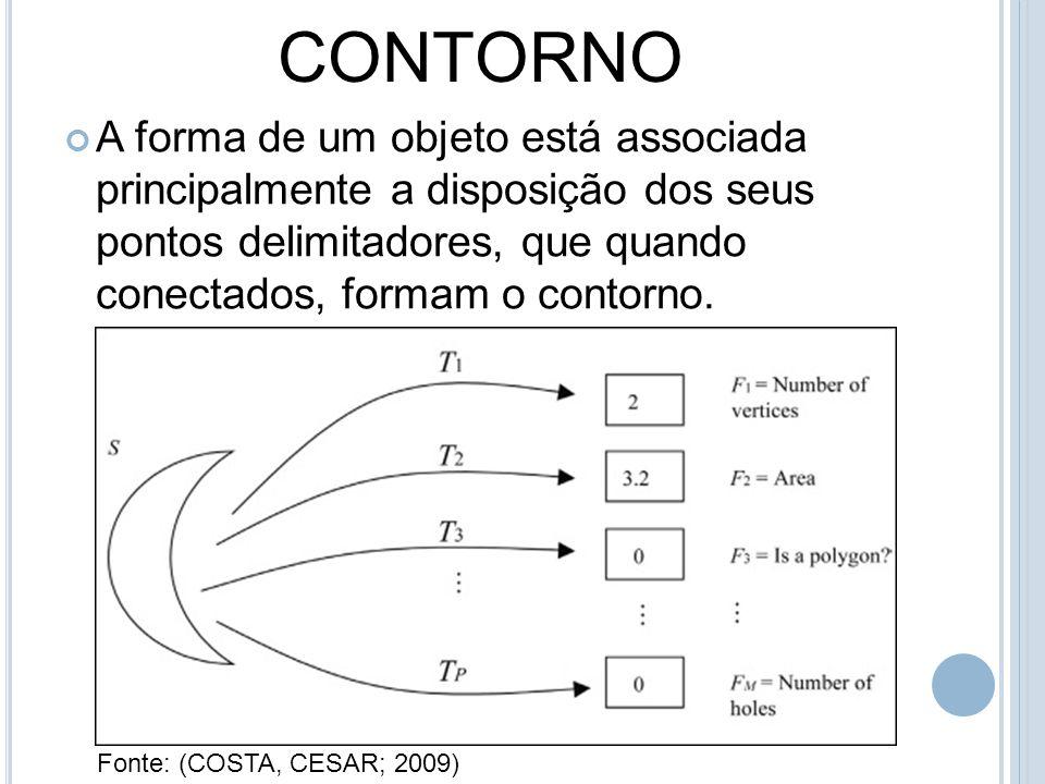 CONTORNO A forma de um objeto está associada principalmente a disposição dos seus pontos delimitadores, que quando conectados, formam o contorno. Font