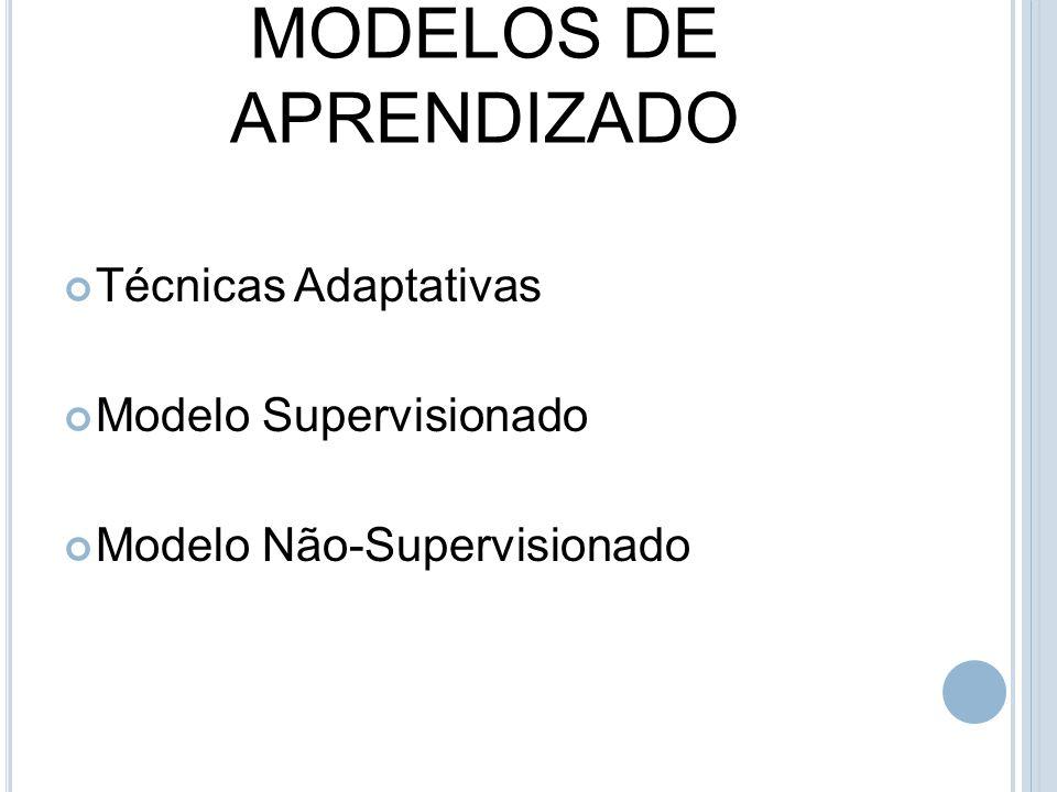MODELOS DE APRENDIZADO Técnicas Adaptativas Modelo Supervisionado Modelo Não-Supervisionado