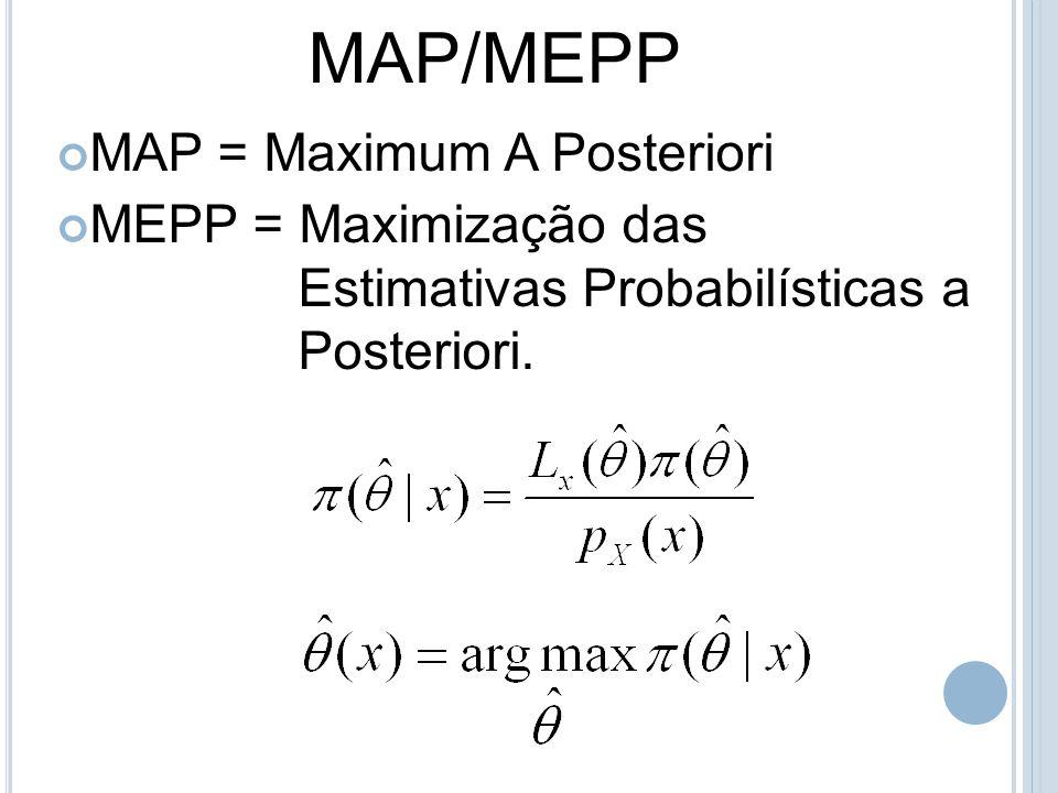MAP/MEPP MAP = Maximum A Posteriori MEPP = Maximização das Estimativas Probabilísticas a Posteriori.