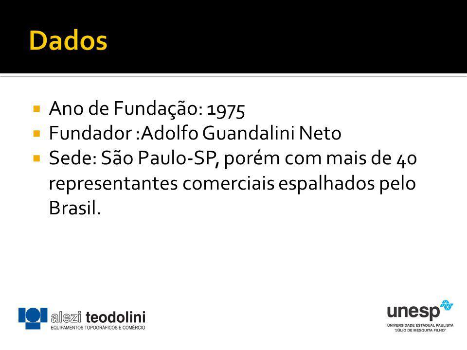 Ano de Fundação: 1975 Fundador :Adolfo Guandalini Neto Sede: São Paulo-SP, porém com mais de 40 representantes comerciais espalhados pelo Brasil.