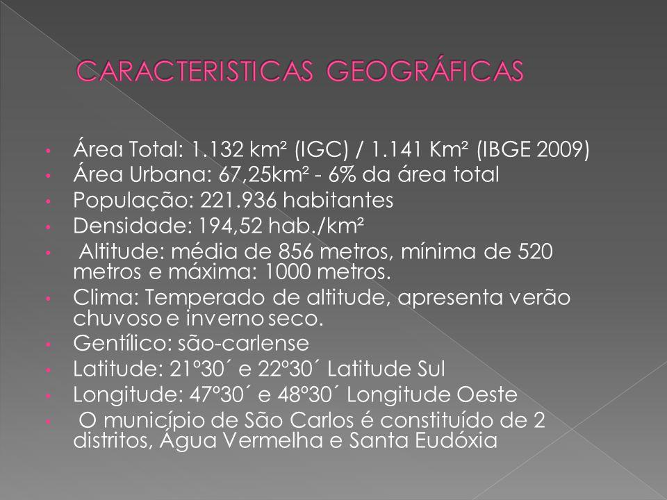 Área Total: 1.132 km² (IGC) / 1.141 Km² (IBGE 2009) Área Urbana: 67,25km² - 6% da área total População: 221.936 habitantes Densidade: 194,52 hab./km²