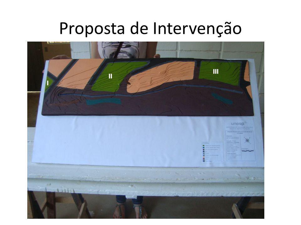 Proposta de Intervenção I II III