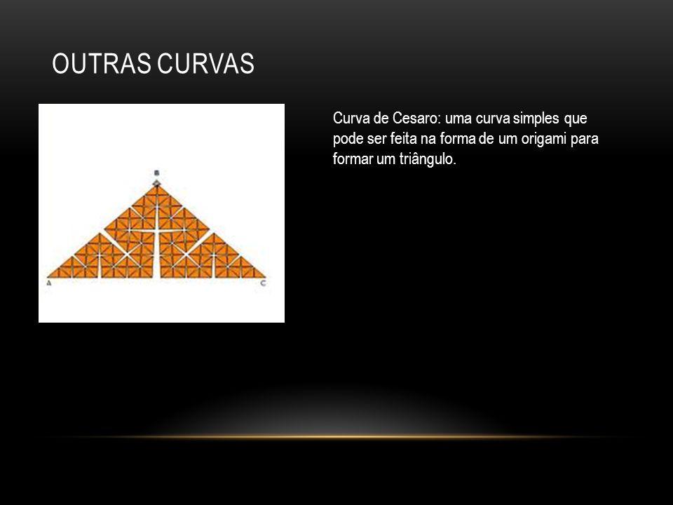 OUTRAS CURVAS Curva de Cesaro: uma curva simples que pode ser feita na forma de um origami para formar um triângulo.