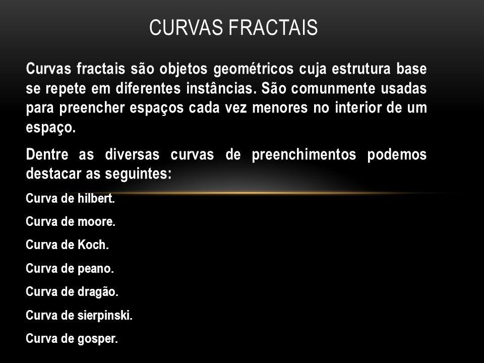 Curvas fractais são objetos geométricos cuja estrutura base se repete em diferentes instâncias. São comunmente usadas para preencher espaços cada vez