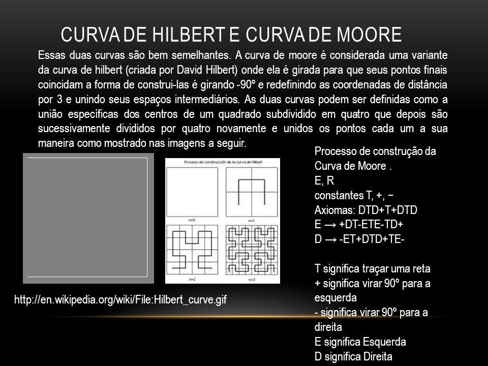 CURVA DE HILBERT E CURVA DE MOORE Essas duas curvas são bem semelhantes. A curva de moore é considerada uma variante da curva de hilbert (criada por D
