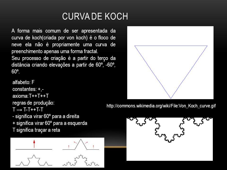 CURVA DE KOCH A forma mais comum de ser apresentada da curva de koch(criada por von koch) é o floco de neve ela não é propriamente uma curva de preenc