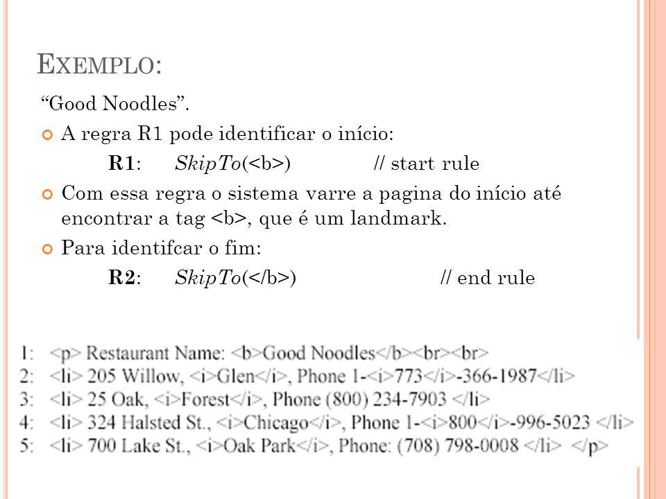13 E XEMPLO : Good Noodles. A regra R1 pode identificar o início: R1 : SkipTo ( )// start rule Com essa regra o sistema varre a pagina do início até e