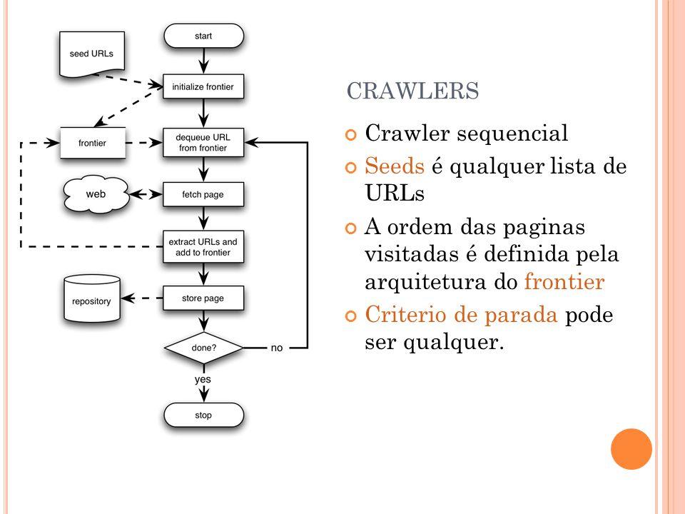 CRAWLERS Crawler sequencial Seeds é qualquer lista de URLs A ordem das paginas visitadas é definida pela arquitetura do frontier Criterio de parada po