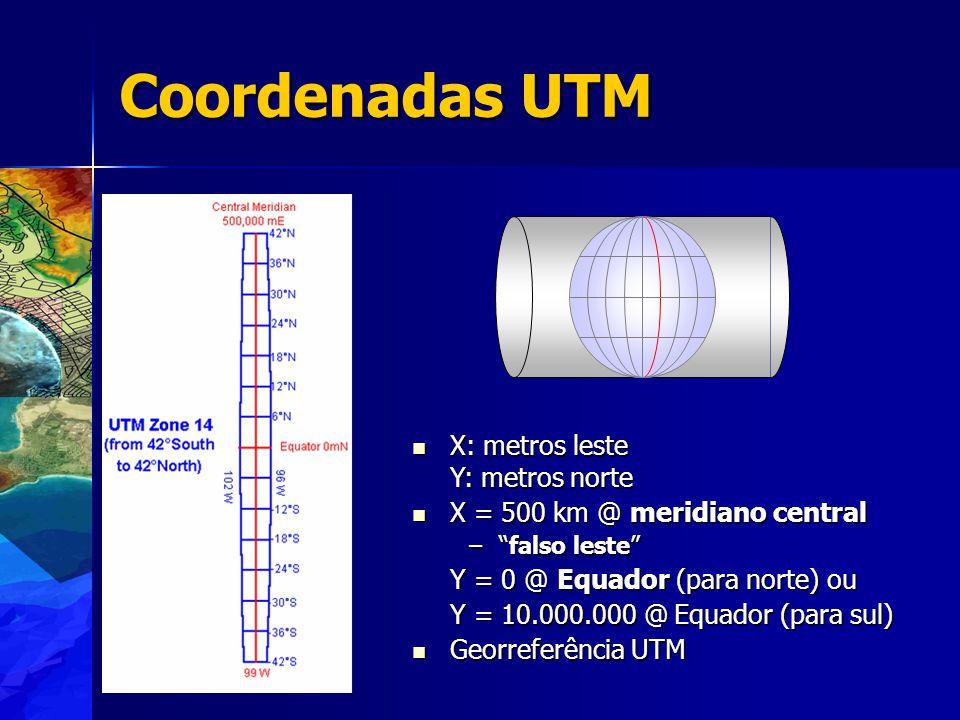 X: metros leste Y: metros norte X: metros leste Y: metros norte X = 500 km @ meridiano central X = 500 km @ meridiano central –falso leste Y = 0 @ Equador (para norte) ou Y = 10.000.000 @ Equador (para sul) Georreferência UTM Georreferência UTM Coordenadas UTM