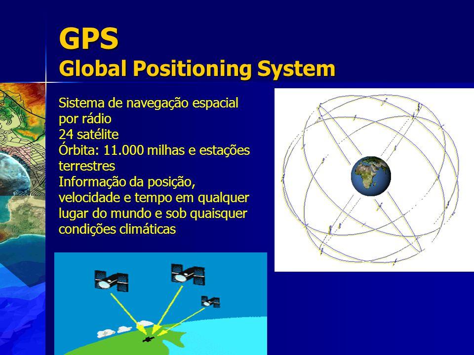 GPS Global Positioning System Sistema de navegação espacial por rádio 24 satélite Órbita: 11.000 milhas e estações terrestres Informação da posição, velocidade e tempo em qualquer lugar do mundo e sob quaisquer condições climáticas
