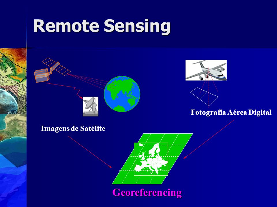 Remote Sensing Imagens de Satélite Fotografia Aérea Digital Georeferencing