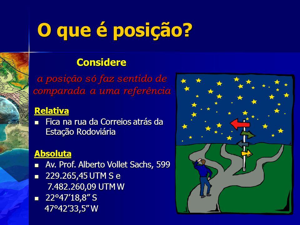 180 o 0o0o 1 30 60 84 o N 80 o S Equator 0 metros 10.000.000m Universal Transversa de Mercator