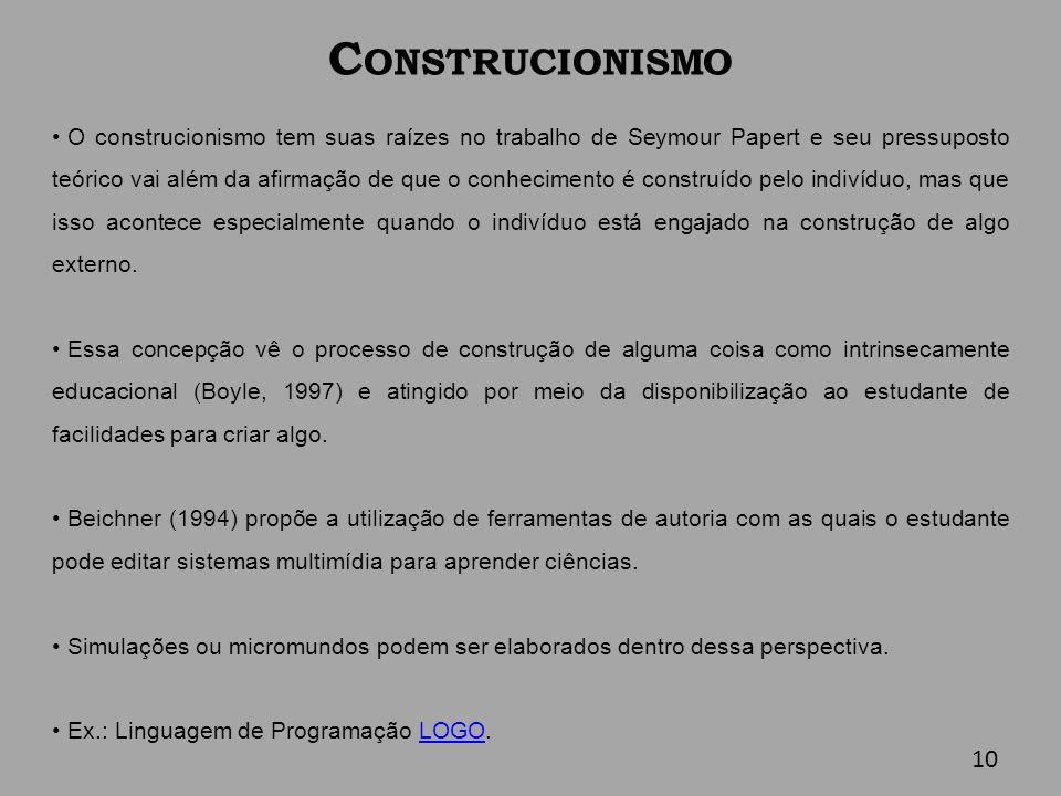 C ONSTRUCIONISMO O construcionismo tem suas raízes no trabalho de Seymour Papert e seu pressuposto teórico vai além da afirmação de que o conhecimento