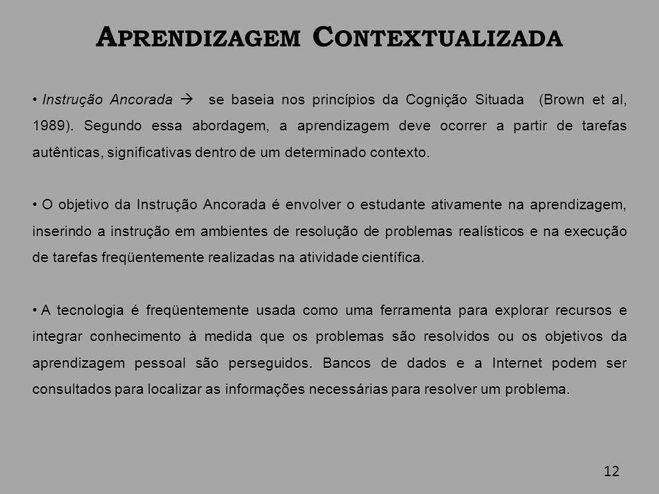 A PRENDIZAGEM C ONTEXTUALIZADA Instrução Ancorada se baseia nos princípios da Cognição Situada (Brown et al, 1989). Segundo essa abordagem, a aprendiz