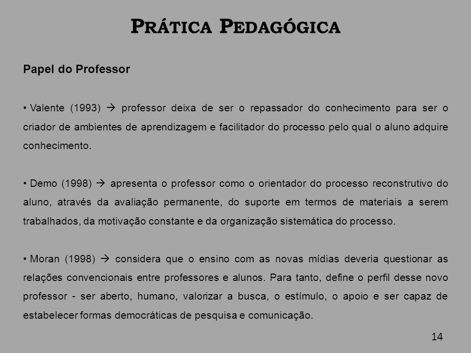 P RÁTICA P EDAGÓGICA Papel do Professor Valente (1993) professor deixa de ser o repassador do conhecimento para ser o criador de ambientes de aprendiz