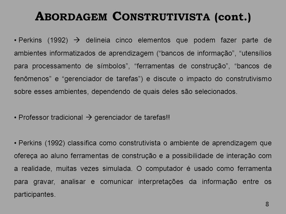 A BORDAGEM C ONSTRUTIVISTA (cont.) Perkins (1992) delineia cinco elementos que podem fazer parte de ambientes informatizados de aprendizagem (bancos d