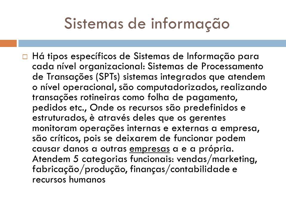 Sistemas de Informação Financeira e Contábil responsáveis pela administração de ativos financeiros visando o retorno ao investimento.
