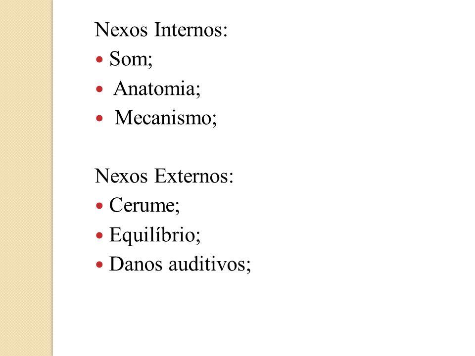 Nexos Internos: Som; Anatomia; Mecanismo; Nexos Externos: Cerume; Equilíbrio; Danos auditivos;