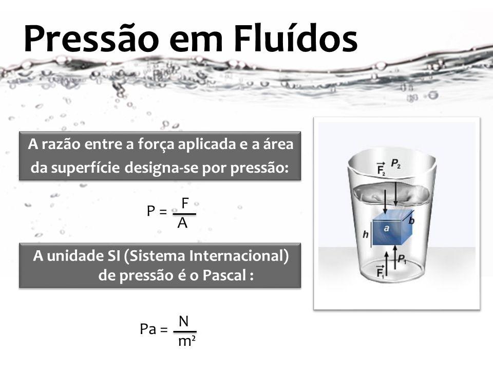 Pressão em Fluídos A razão entre a força aplicada e a área da superfície designa-se por pressão: A razão entre a força aplicada e a área da superfície