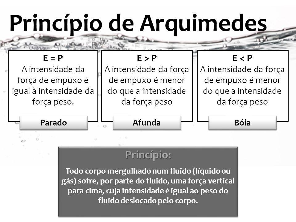 Princípio de Arquimedes Todo corpo mergulhado num fluido (líquido ou gás) sofre, por parte do fluido, uma força vertical para cima, cuja intensidade é