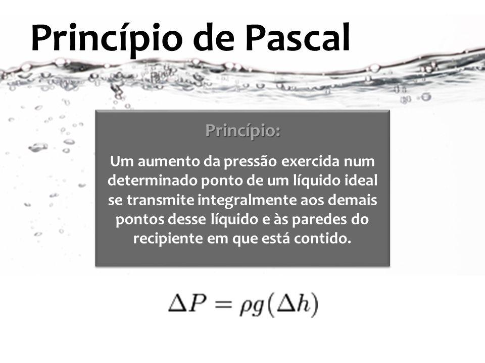 Princípio de Pascal Um aumento da pressão exercida num determinado ponto de um líquido ideal se transmite integralmente aos demais pontos desse líquid