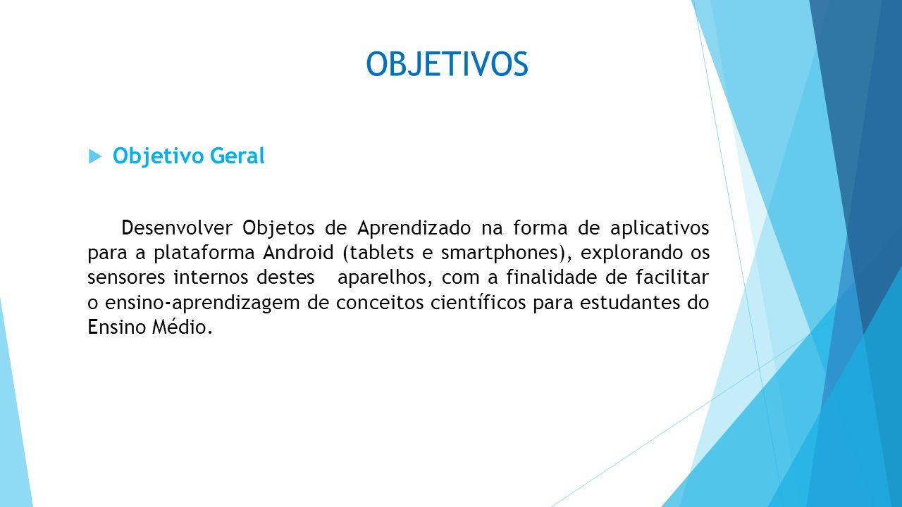 OBJETIVOS Objetivo Geral Desenvolver Objetos de Aprendizado na forma de aplicativos para a plataforma Android (tablets e smartphones), explorando os s