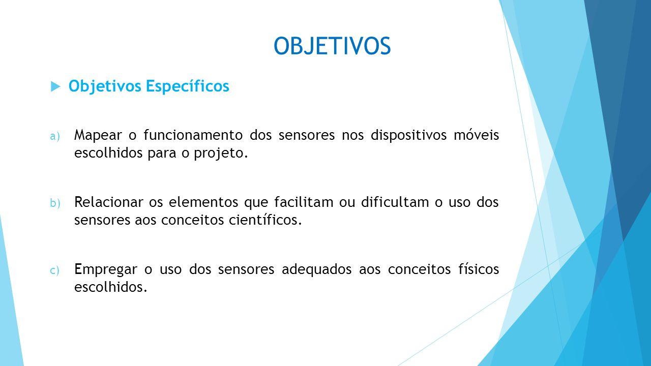 OBJETIVOS Objetivos Específicos a) Mapear o funcionamento dos sensores nos dispositivos móveis escolhidos para o projeto. b) Relacionar os elementos q
