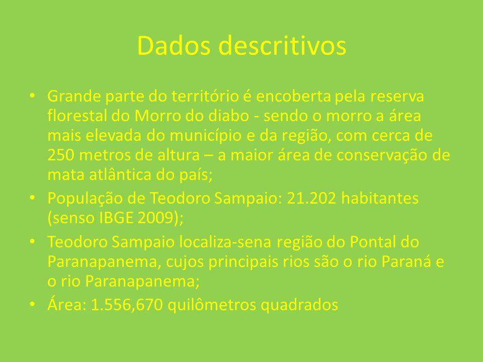 Dados descritivos Grande parte do território é encoberta pela reserva florestal do Morro do diabo - sendo o morro a área mais elevada do município e d