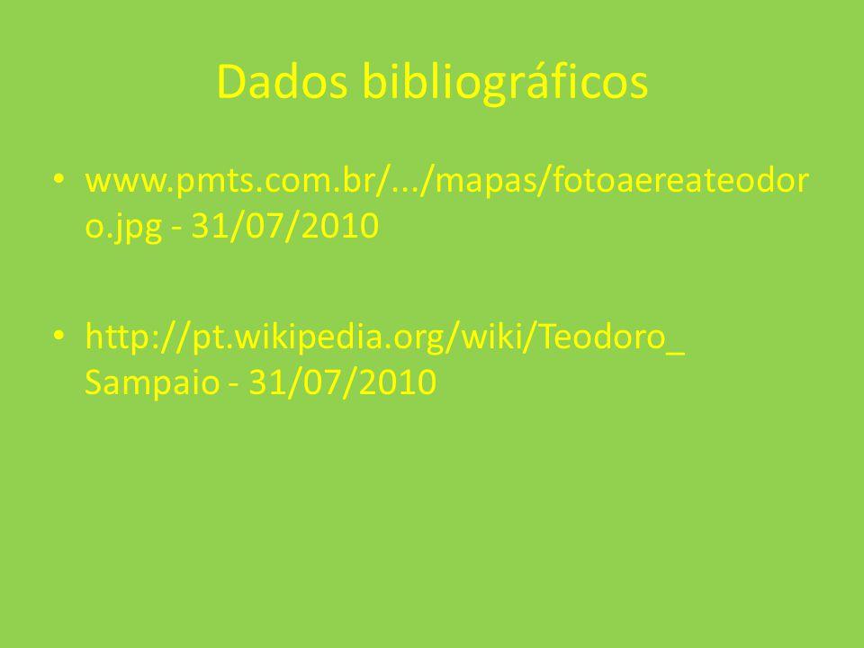 Dados bibliográficos www.pmts.com.br/.../mapas/fotoaereateodor o.jpg - 31/07/2010 http://pt.wikipedia.org/wiki/Teodoro_ Sampaio - 31/07/2010