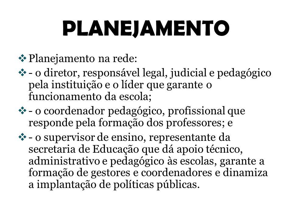 PLANEJAMENTO Planejamento na rede: - o diretor, responsável legal, judicial e pedagógico pela instituição e o líder que garante o funcionamento da esc