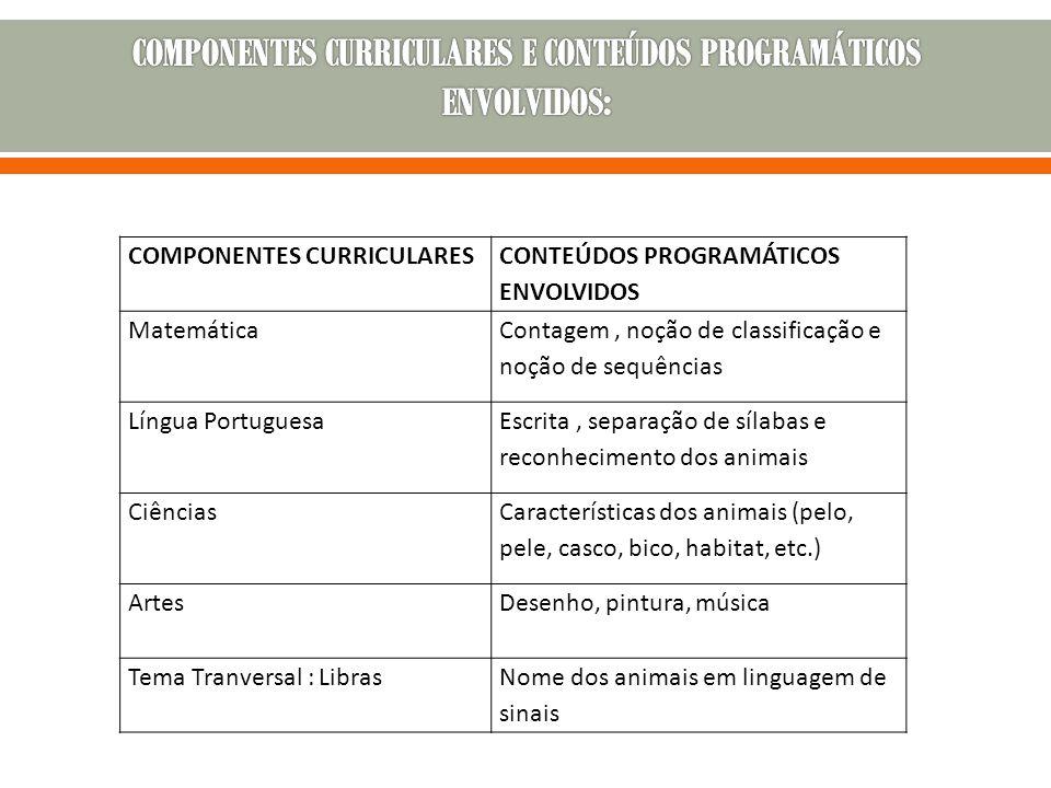 COMPONENTES CURRICULARES CONTEÚDOS PROGRAMÁTICOS ENVOLVIDOS Matemática Contagem, noção de classificação e noção de sequências Língua Portuguesa Escrit
