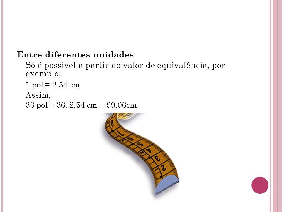 Entre diferentes unidades Só é possível a partir do valor de equivalência, por exemplo: 1 pol = 2,54 cm Assim, 36 pol = 36. 2,54 cm = 99,06cm