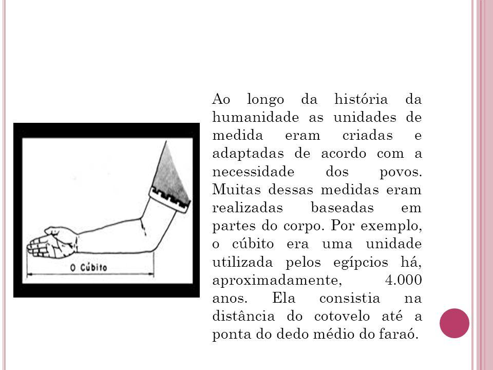 O palmo também era muito utilizado pelos povos egípcios, essa medida consistia na utilização de quatro dedos juntos e correspondia à sétima parte do cúbito.