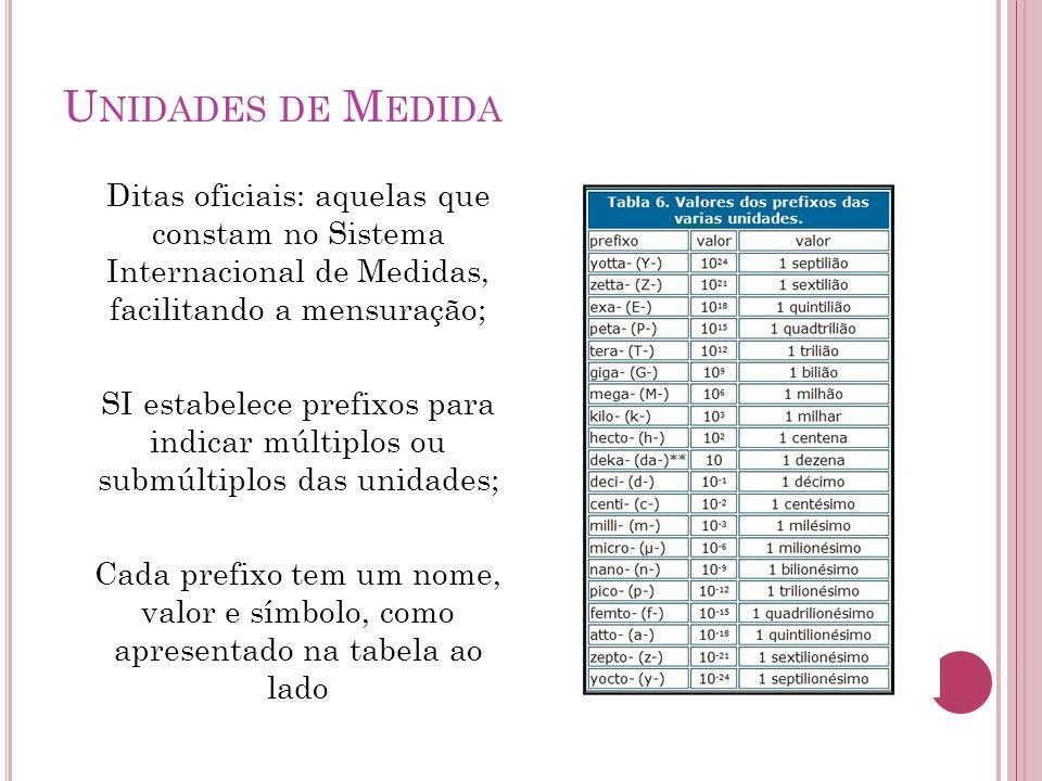 U NIDADES DE M EDIDA Ditas oficiais: aquelas que constam no Sistema Internacional de Medidas, facilitando a mensuração; SI estabelece prefixos para in