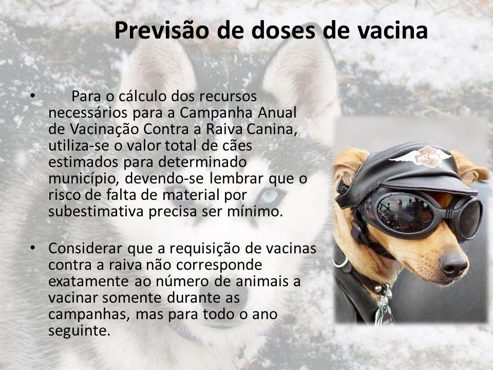 Previsão de doses de vacina Para o cálculo dos recursos necessários para a Campanha Anual de Vacinação Contra a Raiva Canina, utiliza-se o valor total