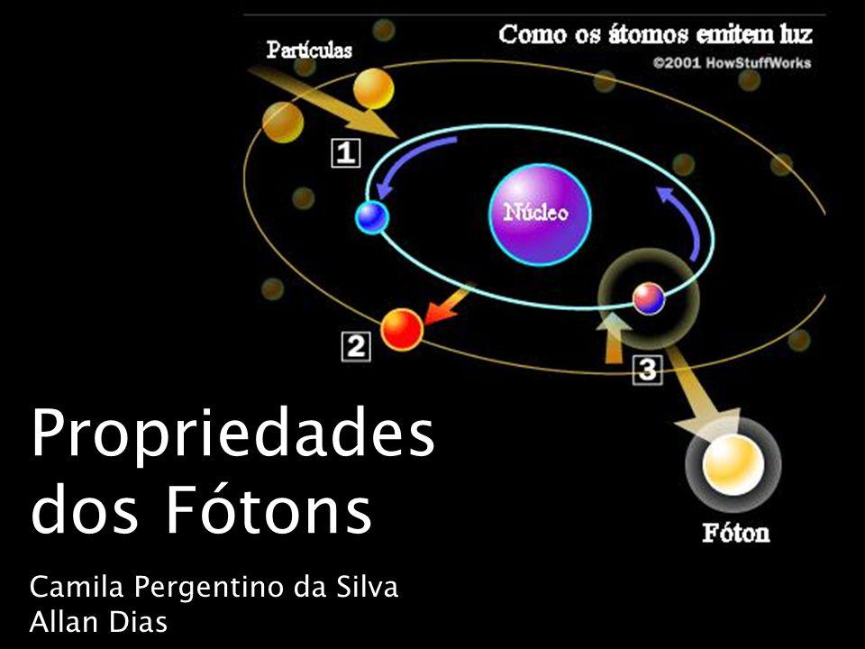 Camila Pergentino da Silva Allan Dias Propriedades dos Fótons