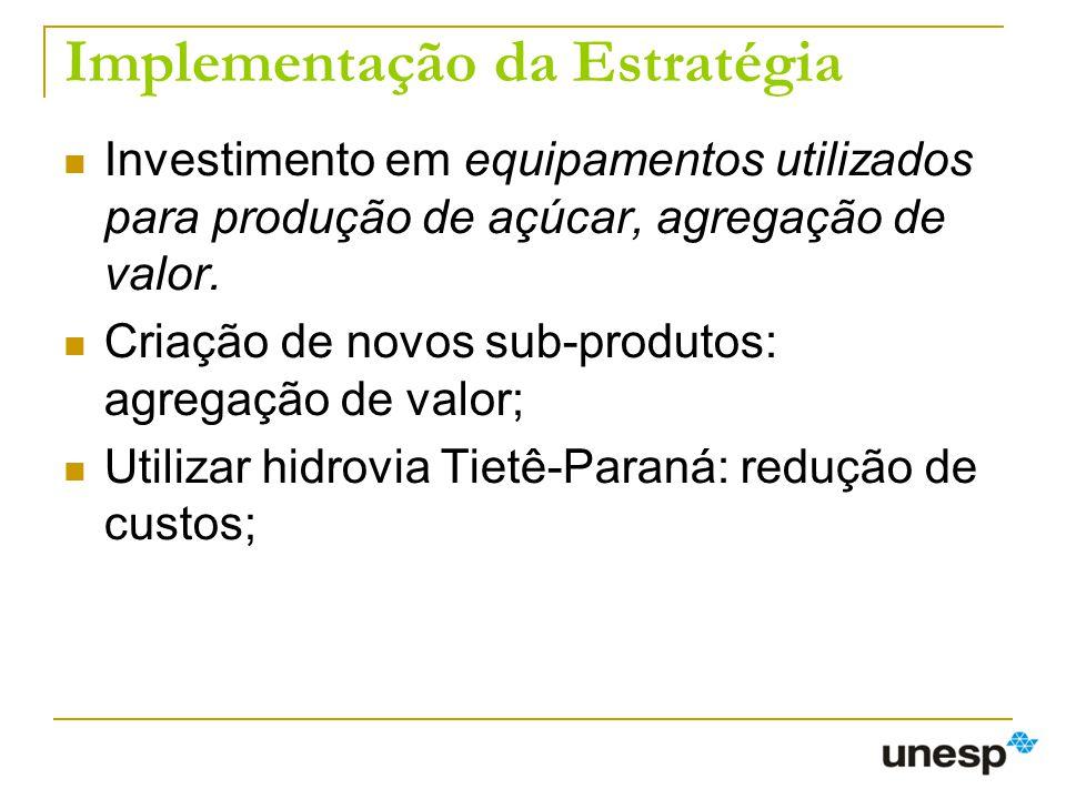 Implementação da Estratégia Investimento em equipamentos utilizados para produção de açúcar, agregação de valor. Criação de novos sub-produtos: agrega