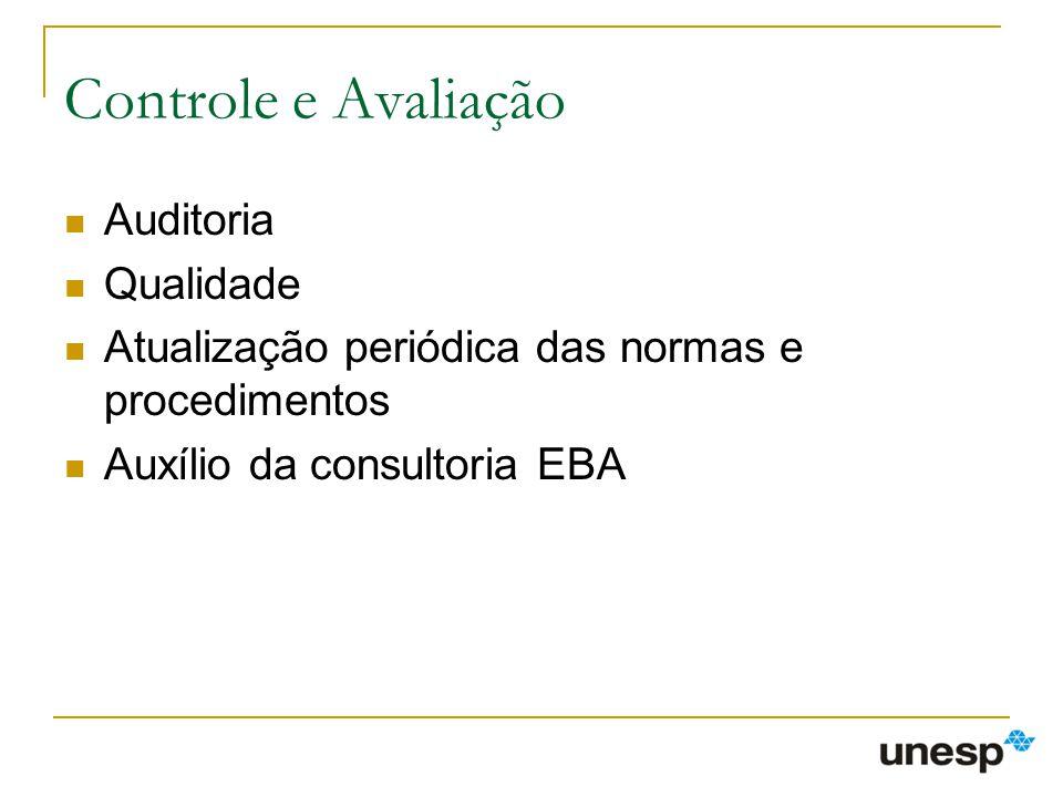 Controle e Avaliação Auditoria Qualidade Atualização periódica das normas e procedimentos Auxílio da consultoria EBA