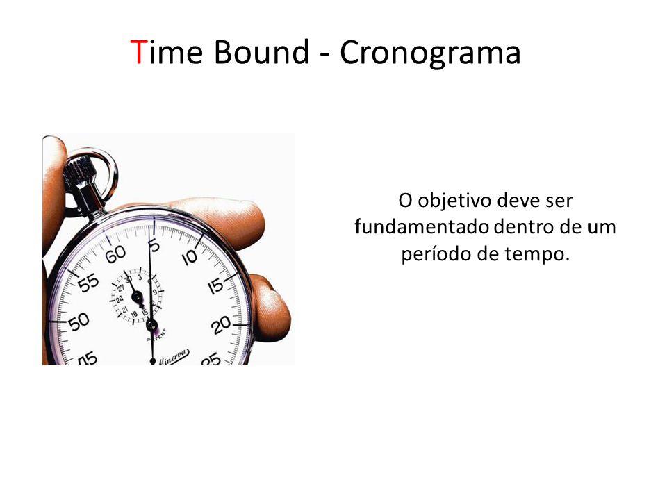 Time Bound - Cronograma O objetivo deve ser fundamentado dentro de um período de tempo.