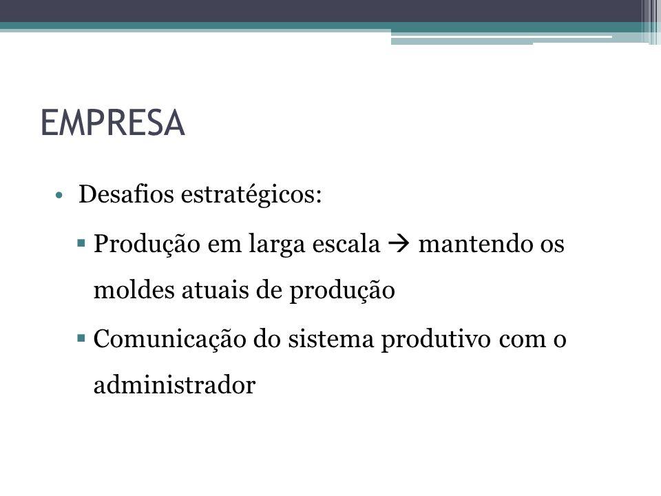 EMPRESA Desafios estratégicos: Produção em larga escala mantendo os moldes atuais de produção Comunicação do sistema produtivo com o administrador