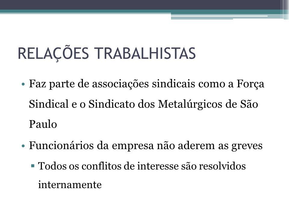 RELAÇÕES TRABALHISTAS Faz parte de associações sindicais como a Força Sindical e o Sindicato dos Metalúrgicos de São Paulo Funcionários da empresa não aderem as greves Todos os conflitos de interesse são resolvidos internamente