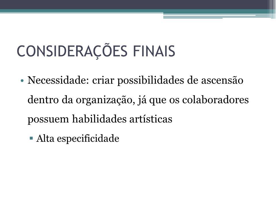CONSIDERAÇÕES FINAIS Necessidade: criar possibilidades de ascensão dentro da organização, já que os colaboradores possuem habilidades artísticas Alta especificidade
